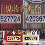 『【感想】NHK紅白歌合戦2016は紅組が勝利の結果に→ 視聴者を馬鹿にしすぎと批判殺到wwwその理由wwwww』の画像