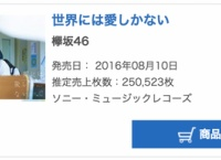 【速報】欅坂46「世界には愛しかない」初日売上250,523枚