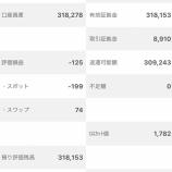 『2019年10月14日週のトラッキングトレードの利益は4,072円でした。』の画像