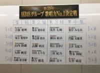「第2回 歌唱力No.1決定戦 決勝大会」のブロック分けが決定!