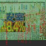 『【乃木坂46】乃木坂、紅白の視聴率を下げていなかった!!!』の画像