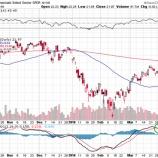 『銀行株は「売り」金鉱株は「買い」だ!』の画像