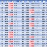 『4/14 みとやジャックポット錦糸町 旧イベ』の画像