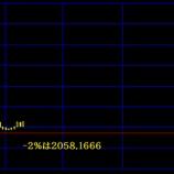 『本日の日銀ラインは、TOPIX 2058.1666 ポイント』の画像