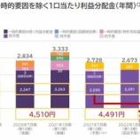 『サムティ・レジデンシャル投資法人・地方レジデンス24棟を取得し資産規模が255億円上昇』の画像