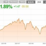 『原油・天然ガス価格高騰で潤うエネルギー株』の画像