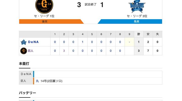 【巨人試合結果!】<巨3-1De> 巨人4連勝! 先発サンチェス6回1失点で4勝目!丸14号!今日も吉川大活躍!