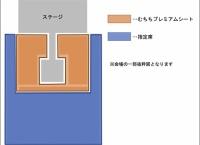 渡辺麻友卒業コンサート、チケット先行発売のお知らせ!今回は特別席(3万円)を611席用意!