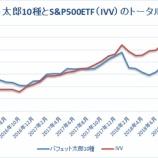 『【40ヶ月目】バフェット太郎10種とS&P500種指数のトータルリターン』の画像