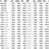『1/8 エスパス高田馬場本店 予想屋が行く!』の画像