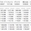 【速報】「君はメロディー」2日目売上36,419枚