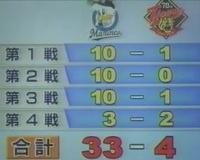 もし阪神が33-4を超えて55-2とかやらかしたら33-4は廃れるんか?