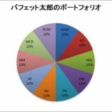 『2015年12月資産状況』の画像