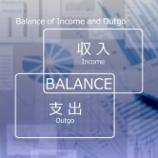 『FXの収支報告~勝率&リスクリワード~』の画像