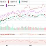 『負け組金融株と勝ち組インフラ株』の画像