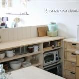 『便利な自作キッチンカウンターのデザイン案【DIY】』の画像