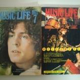 『1972年7月号と8月号の表紙』の画像