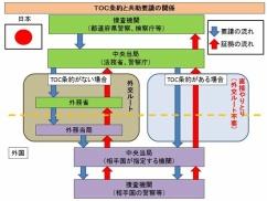 日本の国会議員がテロ組織ANTIFAと関わってる問題、日本政府が公式見解発表へ!!!!