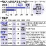 『外国人技能実習生、3年間で計69人死亡(自殺6名):法務省資料(15 -17年)』の画像