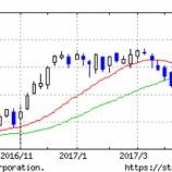 『前年比と比較すると、やっぱり日本株も上がってると実感』の画像