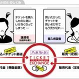 『【乃木坂46】ついに!公式転売システム『TICKET EXCHANGE』東京ドーム公演にて導入される模様!!!!』の画像