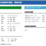 『中川皓太出場選手登録抹消』の画像