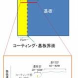 『【測定事例】 超硬工具コーティングの熱伝導率 ライン分析』の画像