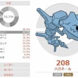 『【トリルアタッカー型】メガハガネールの調整と対策【ポケモンORAS】』の画像