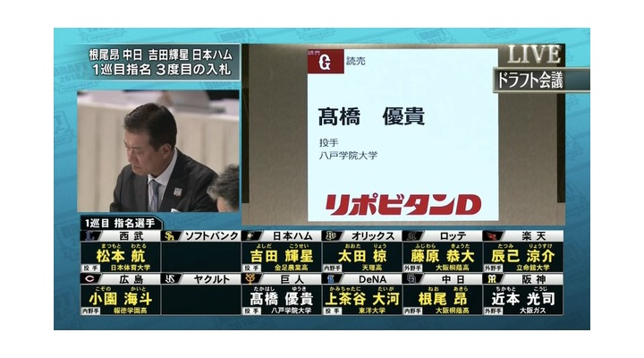 巨人ドラ1、3巡目で「高橋優貴」を単独指名!