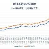 『バフェット、かつての勢いに陰りか? S&P500を大きく下回る』の画像
