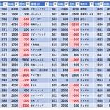 『10/26 ともえ平塚 旧イベ』の画像