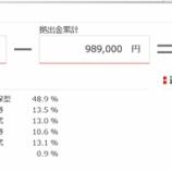 『2020年11月(43カ月目)の東京海上日動のiDeCoの評価額は+19,487円でした。』の画像