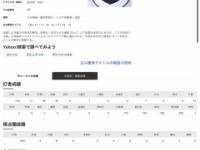 【乃木坂46】向井葉月「衛藤さん!どうにかしてください!」