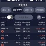 『2020年3月16日週でのSBIFXトレード累計スワップは495,222円になりました。20万円入金しました。』の画像