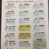 『【愛知県公立高校入試】第2志望調査(尾張学区)』の画像