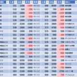 『11/13 アイランド筑西 新台入替、茨城県民の日』の画像