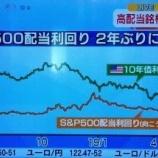 『【高配当株】モーサテでも高配当株投資の時期だと報道してたよ』の画像