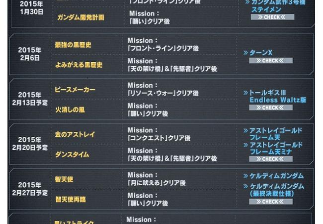 【ガンダムブレイカー2】今後の追加機体リリースまとめ【DLC】