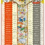 『【乃木坂46】ついに今夜!!!毎年恒例『NHK紅白歌合戦』みどころタイムテーブルが公開キタ━━━━(゚∀゚)━━━━!!!』の画像