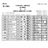『【乃木坂46】なんだこれwww 競馬で『高山一実誕生記念』レースが開催されることが決定wwwwww』の画像
