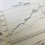 『株式リターンの97%は配当が生み出してきた。』の画像