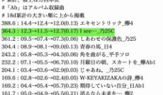 乃木坂46グループ史上初のことが起こる・・・