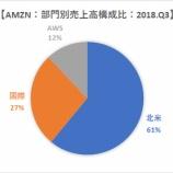 『【AMZN:18.Q3】ネット小売り世界最大手のアマゾン・ドットコム、終わりの始まりか』の画像