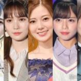 『「女性アイドル顔だけ総選挙2020」 2位と3位に日向坂46メンバー!!』の画像