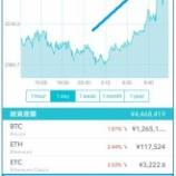 『2018年は仮想通貨LISK(リスク)に注目!』の画像