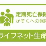 『ライフネット生命保険(7157)-JPモルガン・アセット・マネジメント』の画像