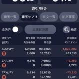 『2020年4月6日週でのSBIFXトレード累計スワップは497,154円になりました。』の画像