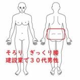 『≪そろりぎっくり腰と残る棒で刺さるような腰の痛み≫』の画像