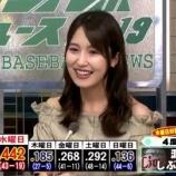 『【元乃木坂46】衛藤美彩、プロ野球ニュース降板を発表・・・』の画像