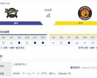 【虎実況】オリックス 対 阪神 オープン戦(京セラ)[3/14]14:00~